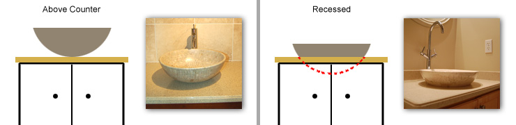 How To Install A Vessel Sink - Above Counter or Recessed Installation